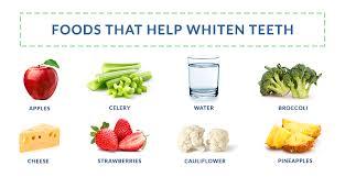 Foods that Strengthen the Teeth.jpg